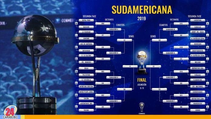 Sorteo de la Copa Sudamericana presento los rivales de los venezolanos