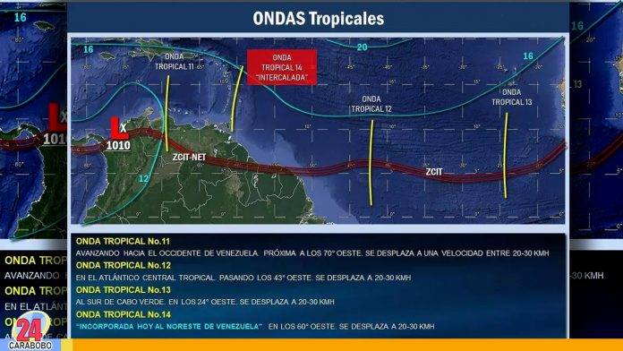 N24C - El Instituto Nacional de Meteorología e Hidrología (INAMEH); informó este lunes 24 de junio que la onceava Onda Tropical avanza hacia el occidente