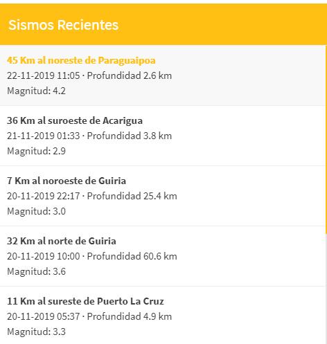 Sismo en Paraguaipoa, estado Zulia de magnitud 4.2