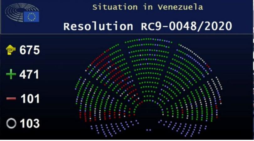 Parlamento Europeo reitera reconocimiento a Guaidó