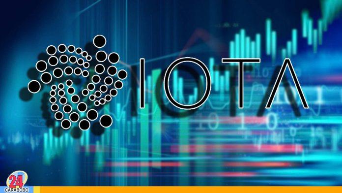 IOTA-en-Crypto-Ratings-Council-Noticias-24-Carabobo