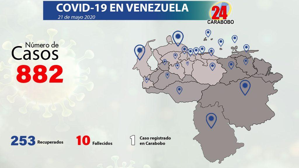 58 nuevos casos de Covid 19