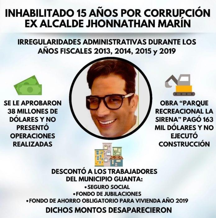 Jhonnathan Marín corrupcion alcalde de Guanta