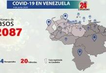 Dos mil casos de coronavirus - Dos mil casos de coronavirus