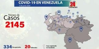 58 casos de coronavirus