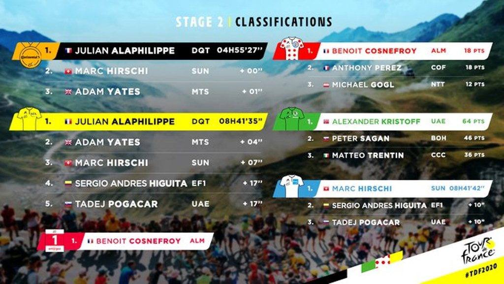 Alaphilippe ganó en Niza - noticias24 Carabobo