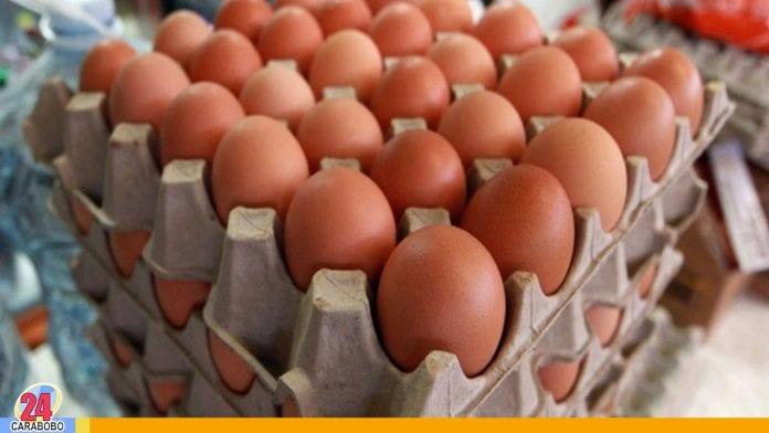 Precio de los huevos - Precio de los huevos