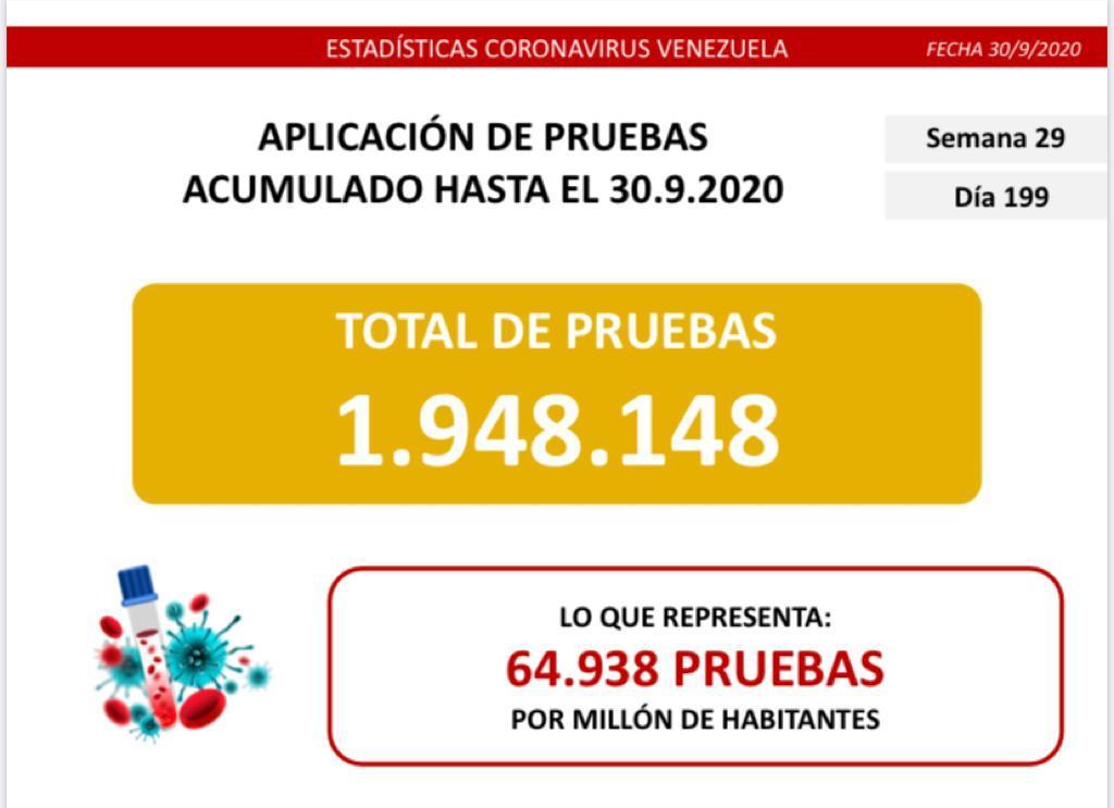 759 casos de coronavirus en Venezuela - 759 casos de coronavirus en Venezuela