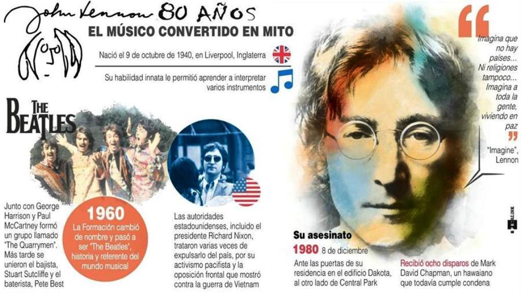80 años de John Lennon - noticias24 Carabobo