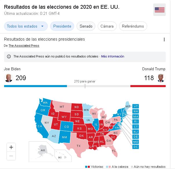 Elecciones de Estados Unidos
