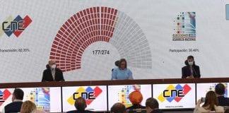 Elecciones parlamentarias 2020