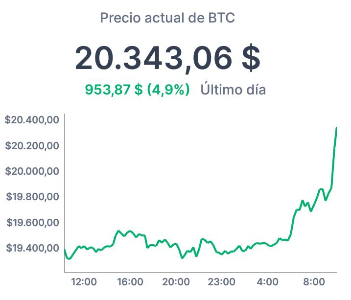 precio bitcoin