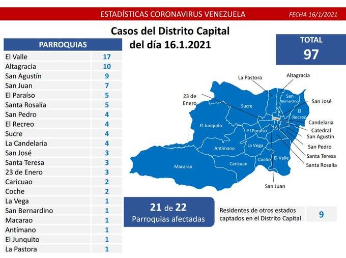 450 casos de COVID 19 en Venezuela - 450 casos de COVID 19 en Venezuela