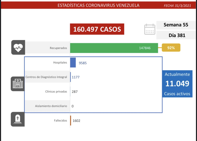 1.348 nuevos contagios de COVID 19 - 1.348 nuevos contagios de COVID 19