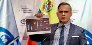 Defensa de Venezuela - Defensa de Venezuela