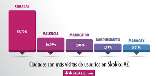 Skokka Venezuela - 1