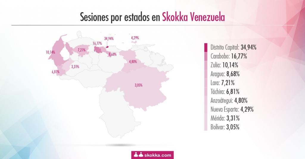 Skokka Venezuela