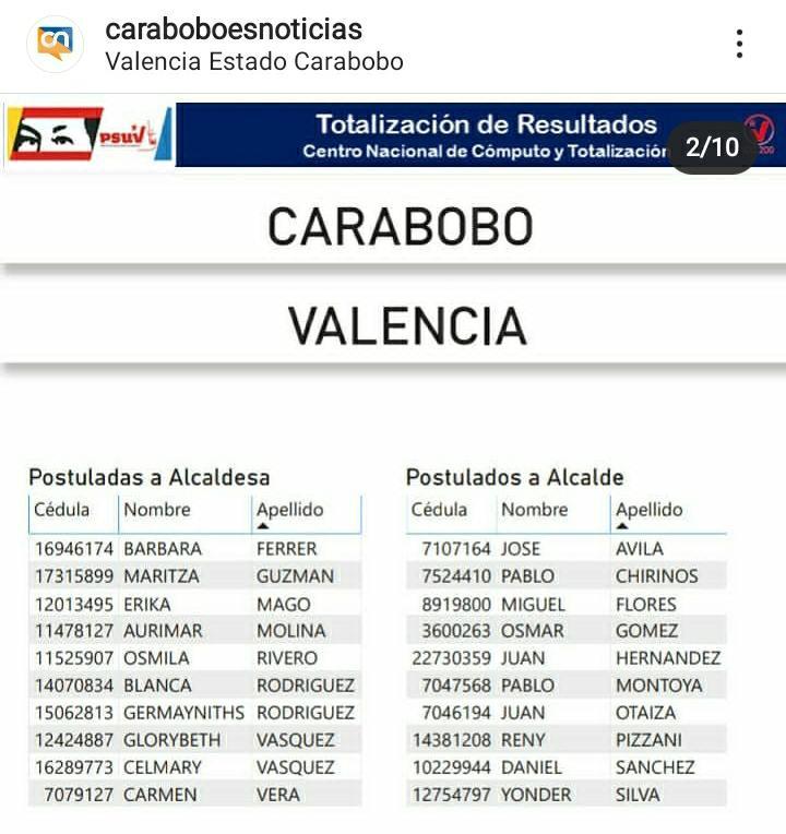 Candidato del PSUV a la Alcaldía de Valencia - Candidato del PSUV a la Alcaldía de Valencia