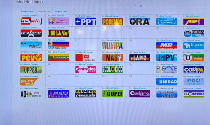 CNE presenta tarjetón electoral - CNE presenta tarjetón electoral