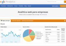 Google Analytics se cayó a nivel mundial