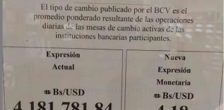 Tasa del dólar BCV - Tasa del dólar BCV